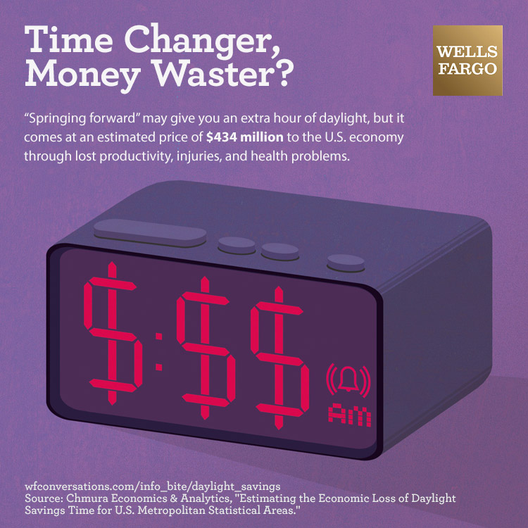 Image of a digital clock with dollar signs. Headline reads