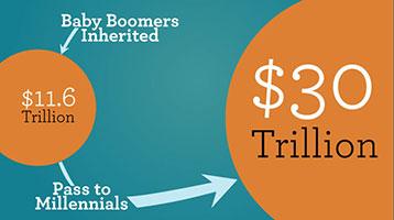 Transferring Your Wealth - Wells Fargo Conversations